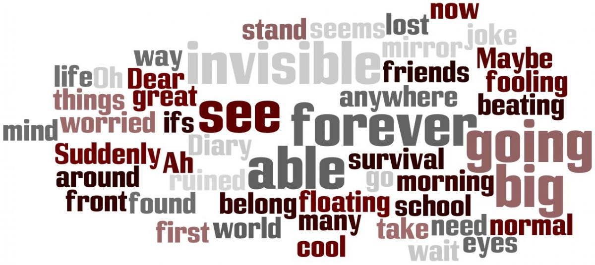 Word Clouds – Visual Thinking – Learning Technologies
