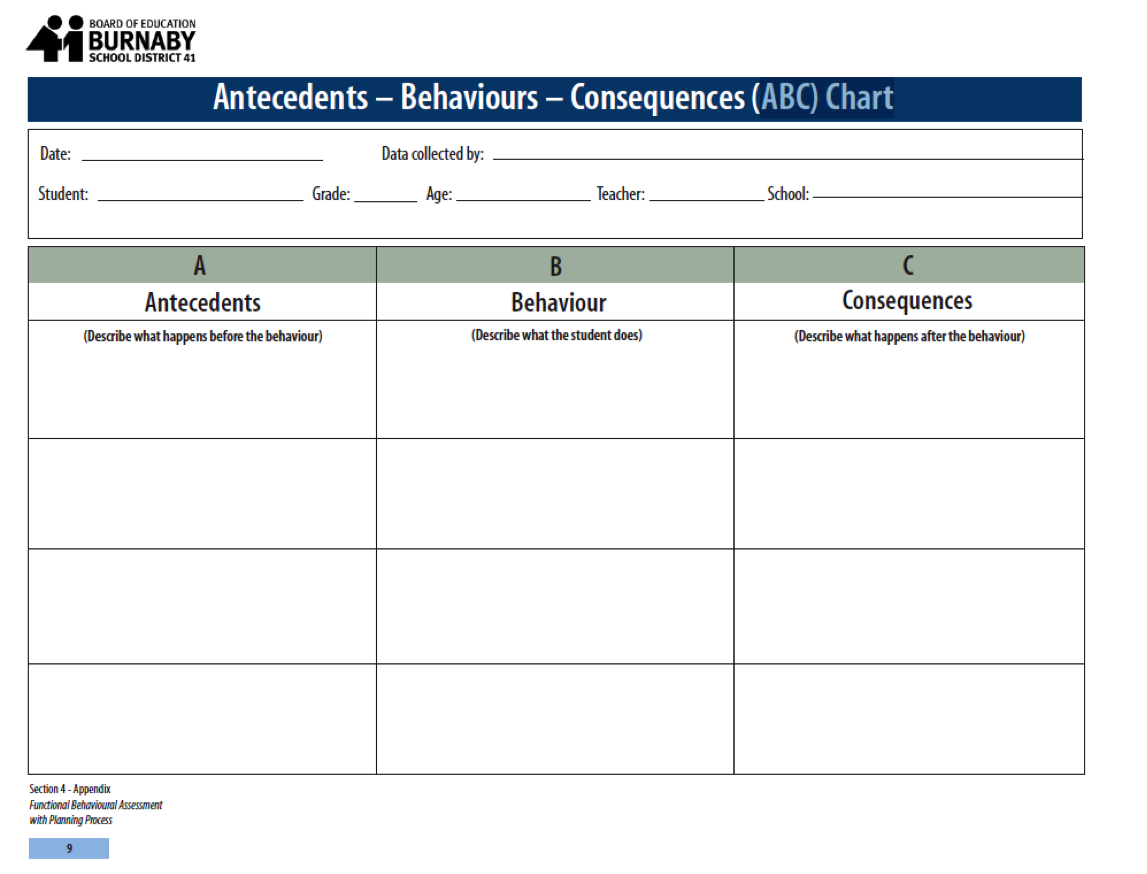 abc behaviour chart template - data collection learning support services