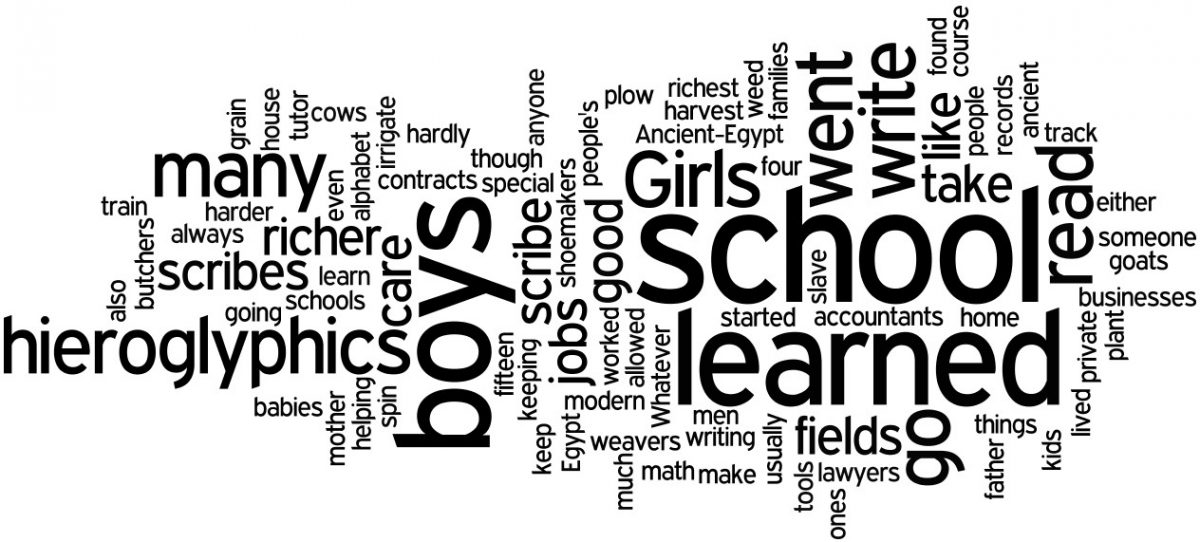 Word cloud generator